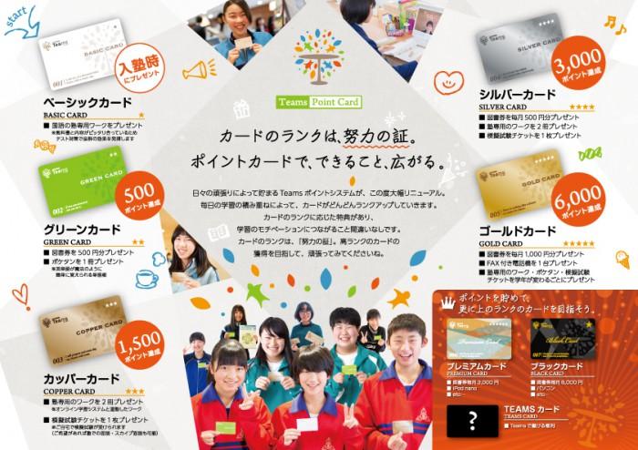 ポイントカード通塾用HP用